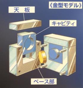カセット金型
